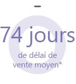 74 jours de délai de vente moyen*